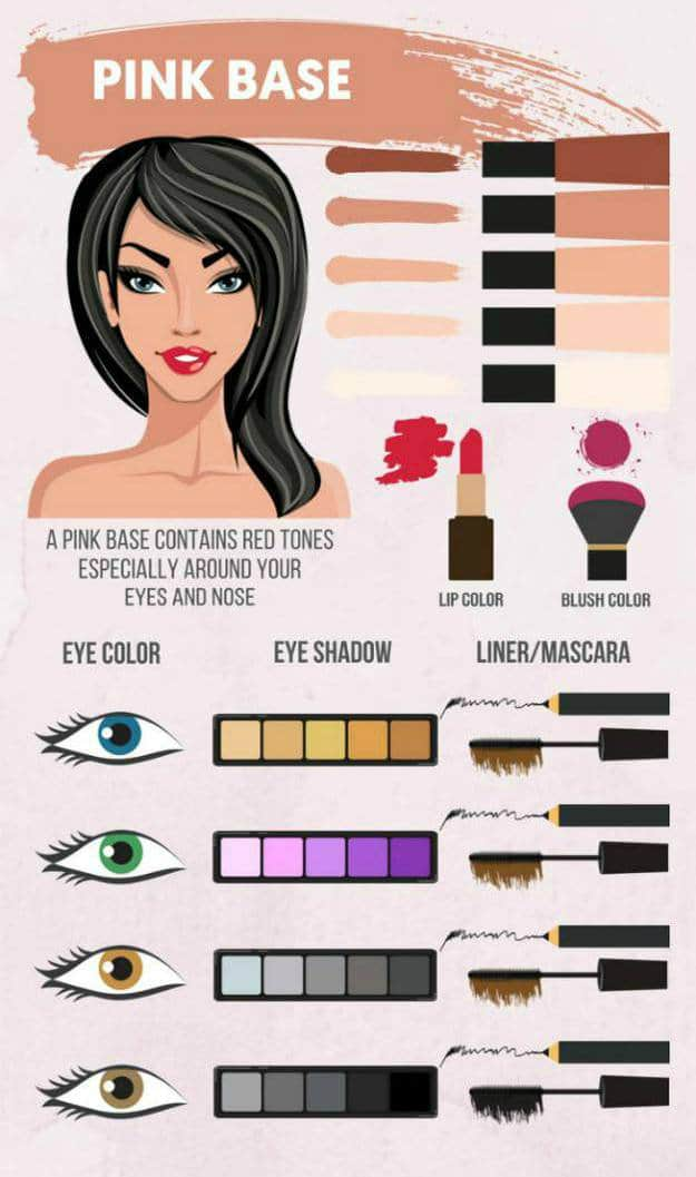 Makeup Colors By Skin Tone