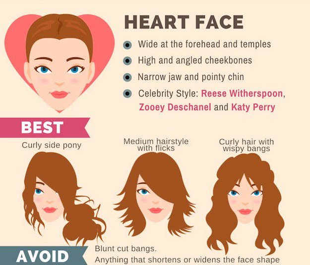 Heart Face | The Ultimate Hairstyle Guide For Your Face Shape
