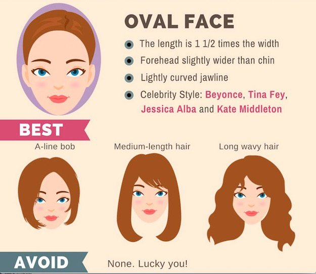 Oval Face | The Ultimate Hairstyle Guide For Your Face Shape