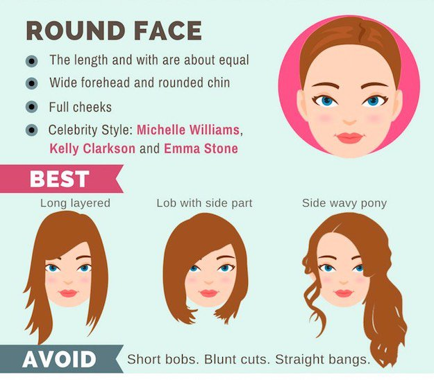 Round Face | The Ultimate Hairstyle Guide For Your Face Shape