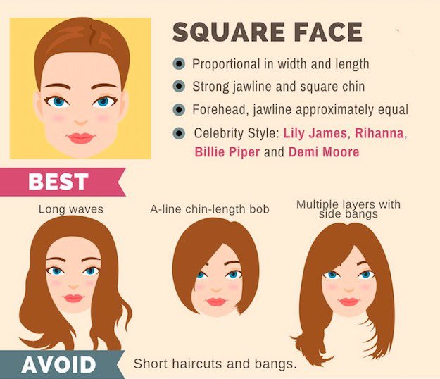 Square Face | The Ultimate Hairstyle Guide For Your Face Shape